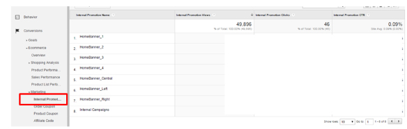 http://www.prestashop.com/blog/es/files/2014/11/Metrics-for-Google-Analytics-2.png