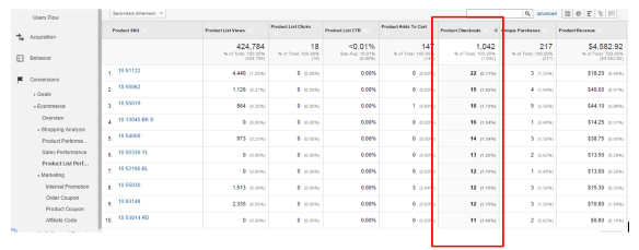 http://www.prestashop.com/blog/es/files/2014/11/Metrics-for-Google-Analytics-4.png